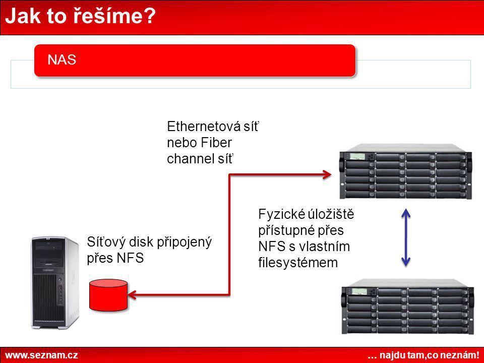 Jak to řešíme Ethernetová síť nebo Fiber channel síť