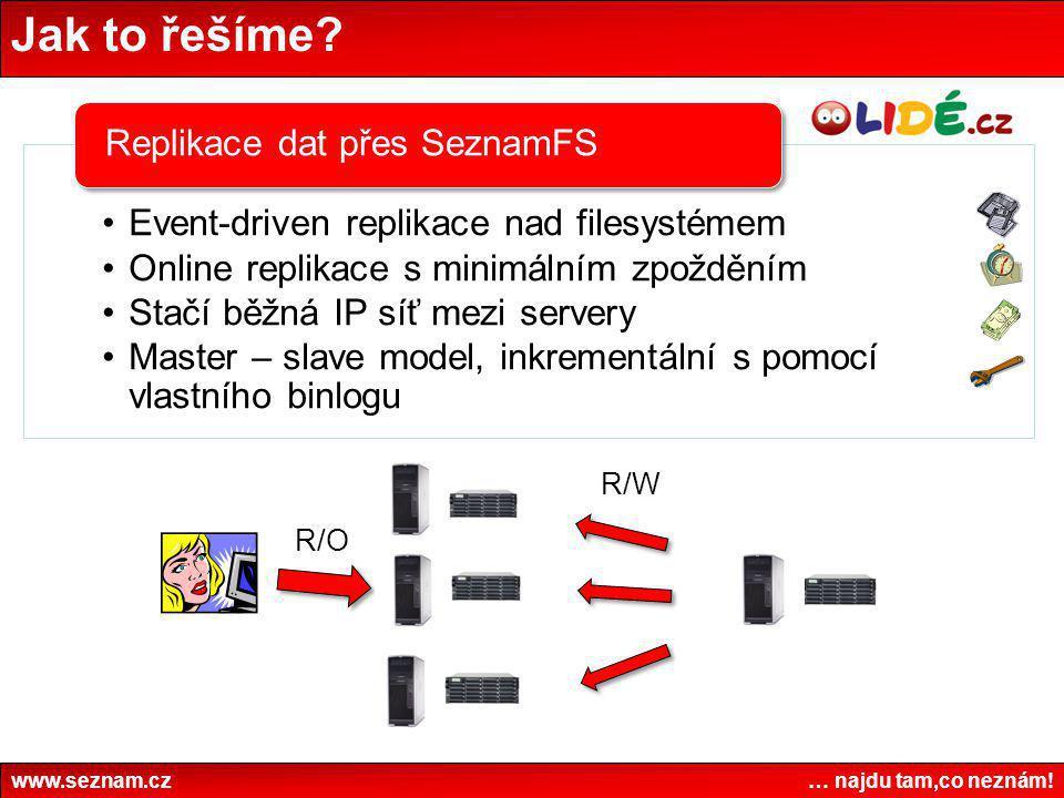 Jak to řešíme R/W R/O www.seznam.cz … najdu tam,co neznám!