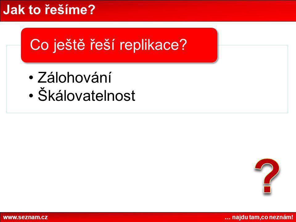 Jak to řešíme www.seznam.cz … najdu tam,co neznám!