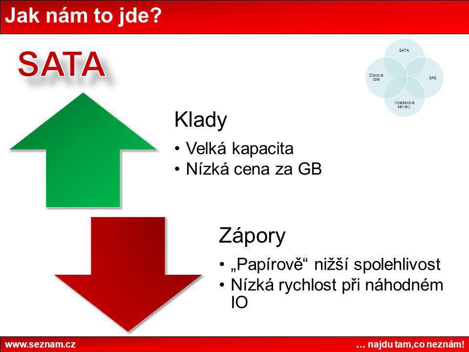 SATA Jak nám to jde www.seznam.cz … najdu tam,co neznám! SATA SAS