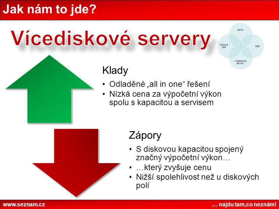 Vícediskové servery Jak nám to jde www.seznam.cz