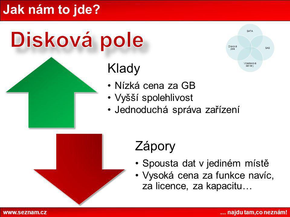 Disková pole Jak nám to jde www.seznam.cz … najdu tam,co neznám! SATA