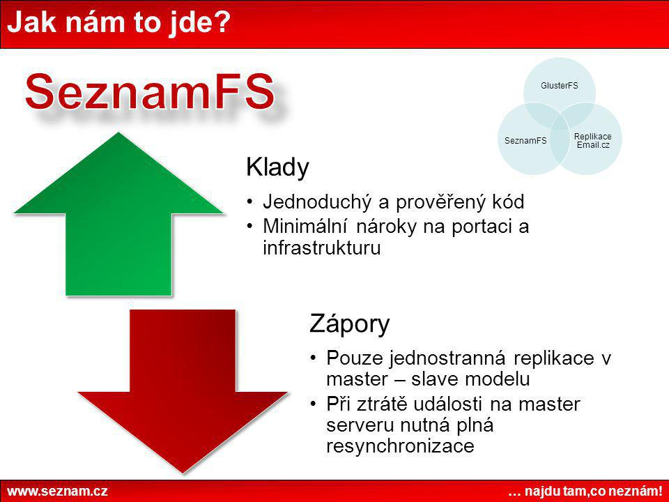 SeznamFS Jak nám to jde www.seznam.cz … najdu tam,co neznám!