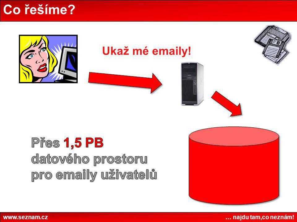 Přes 1,5 PB datového prostoru pro emaily uživatelů