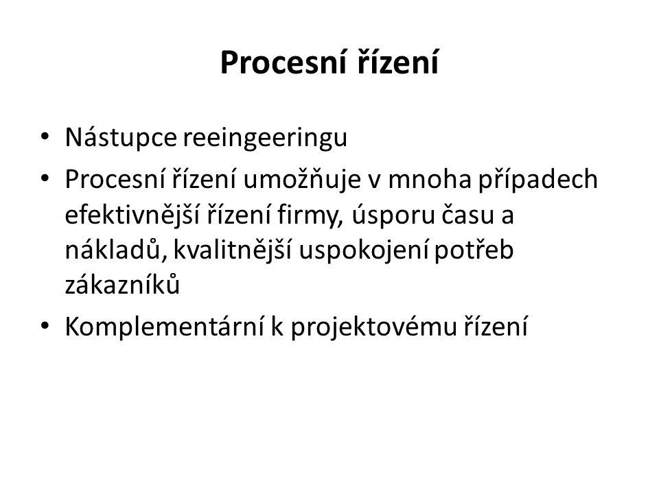 Procesní řízení Nástupce reeingeeringu