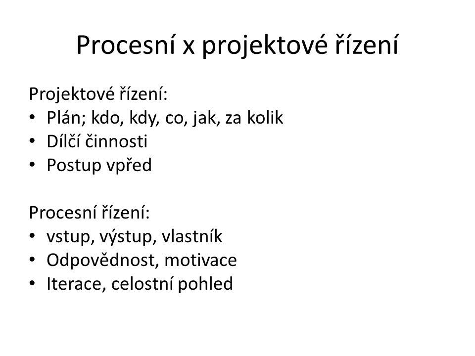 Procesní x projektové řízení