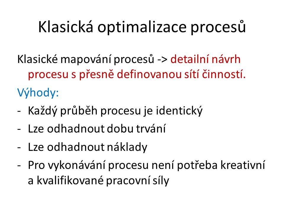 Klasická optimalizace procesů