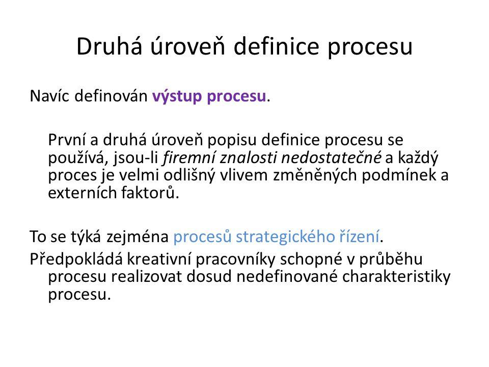 Druhá úroveň definice procesu