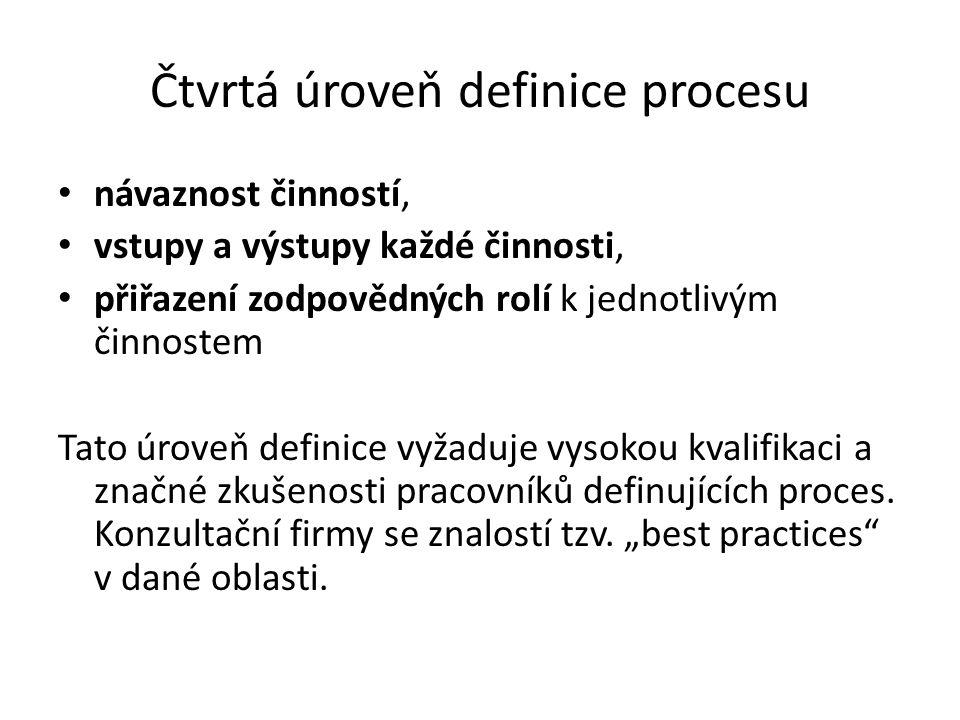 Čtvrtá úroveň definice procesu