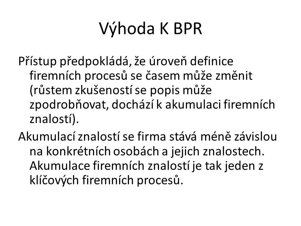 Výhoda K BPR