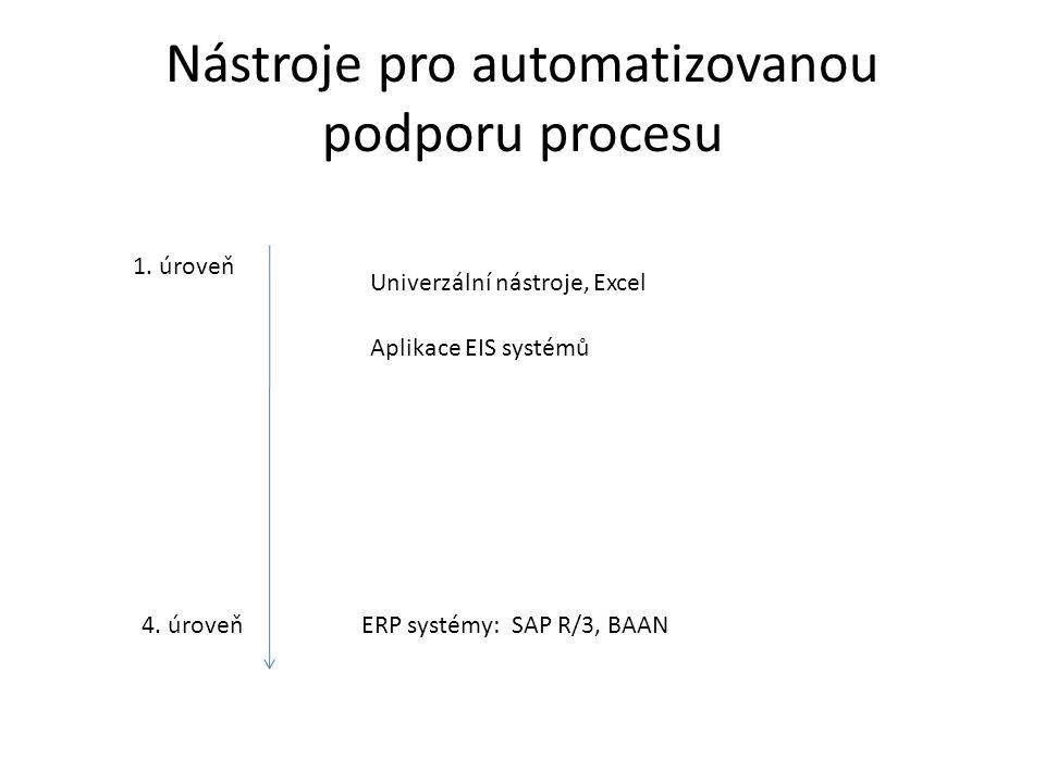 Nástroje pro automatizovanou podporu procesu