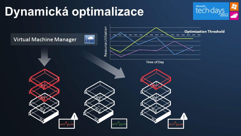 Dynamická optimalizace