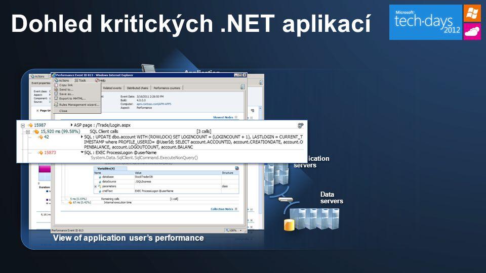 Dohled kritických .NET aplikací