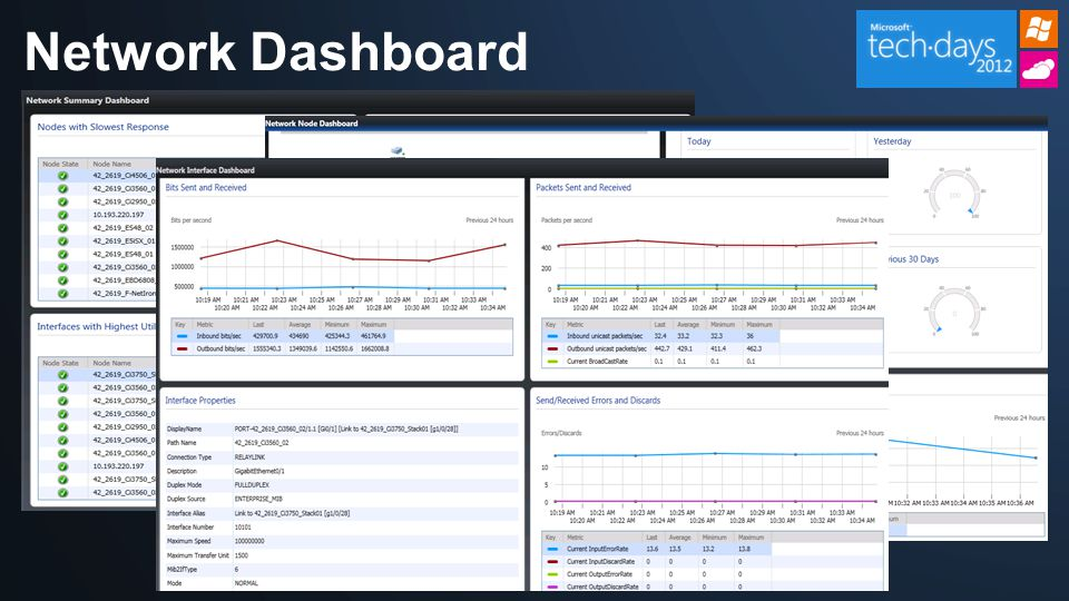 Network Dashboard