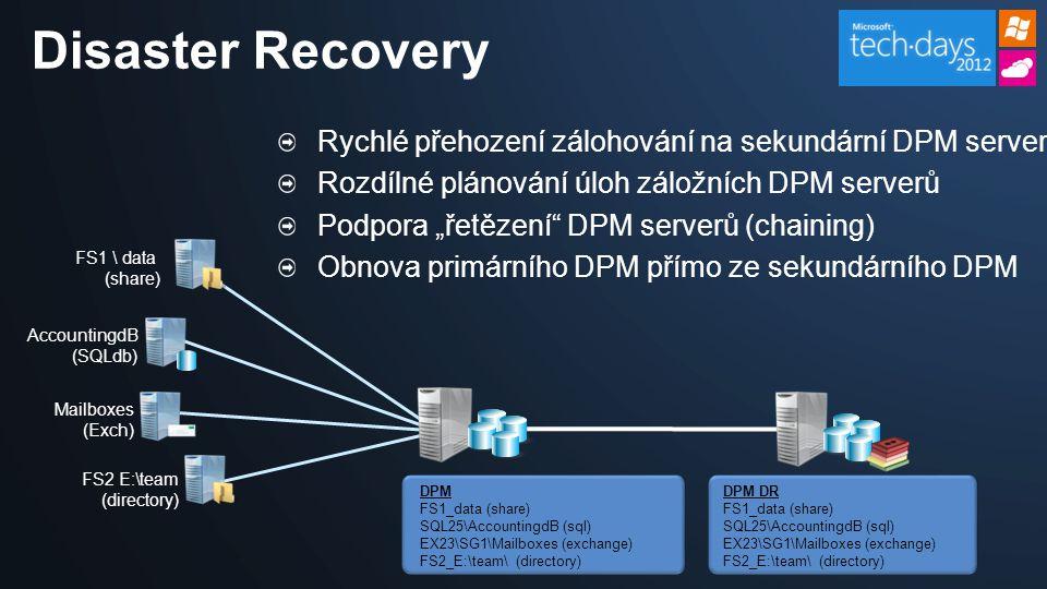 Disaster Recovery Rychlé přehození zálohování na sekundární DPM server