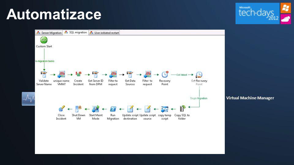 Automatizace IR2667 SQL Server 1 SQL Server 2 Service Manager