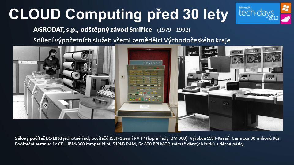 CLOUD Computing před 30 lety