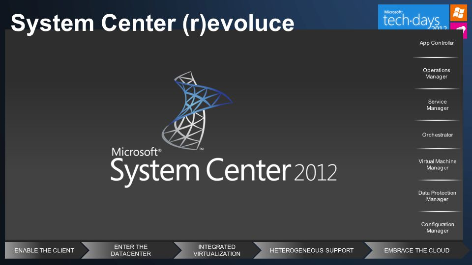System Center (r)evoluce