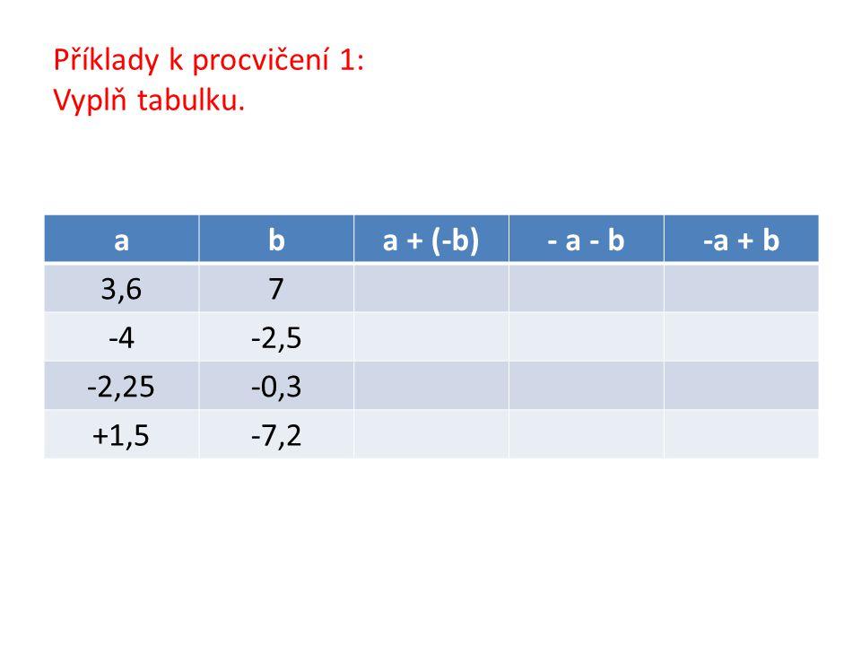 Příklady k procvičení 1: Vyplň tabulku.