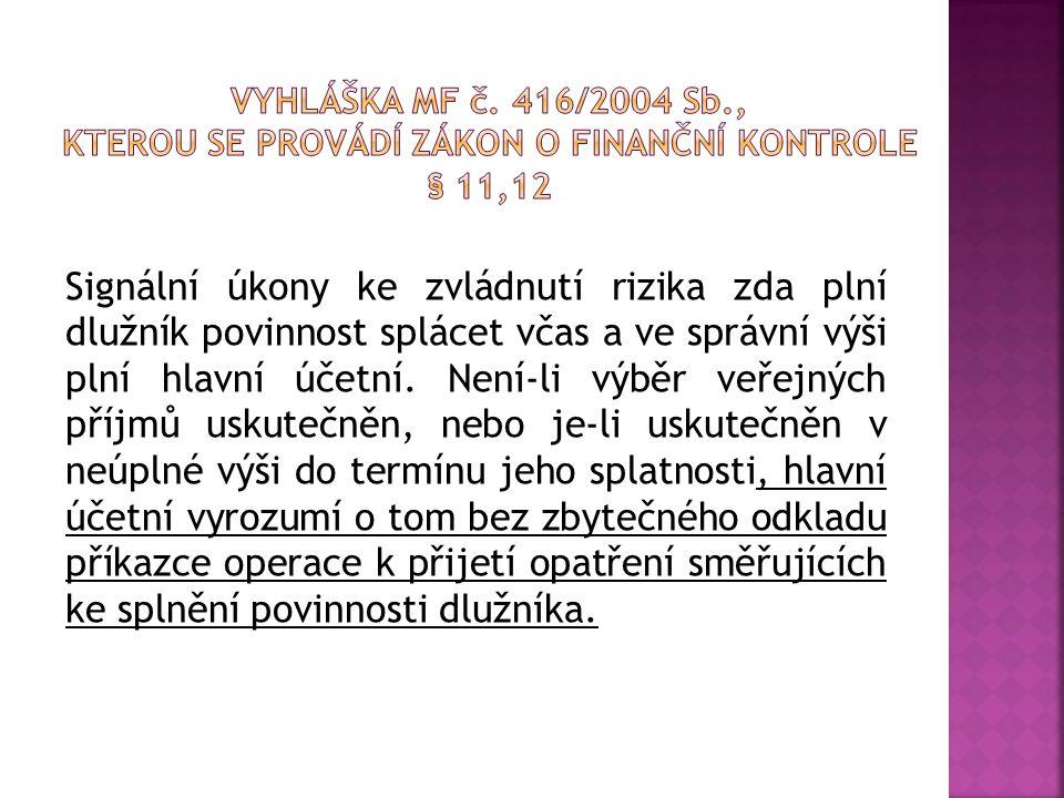Vyhláška MF č. 416/2004 Sb., kterou se provádí zákon o finanční kontrole § 11,12