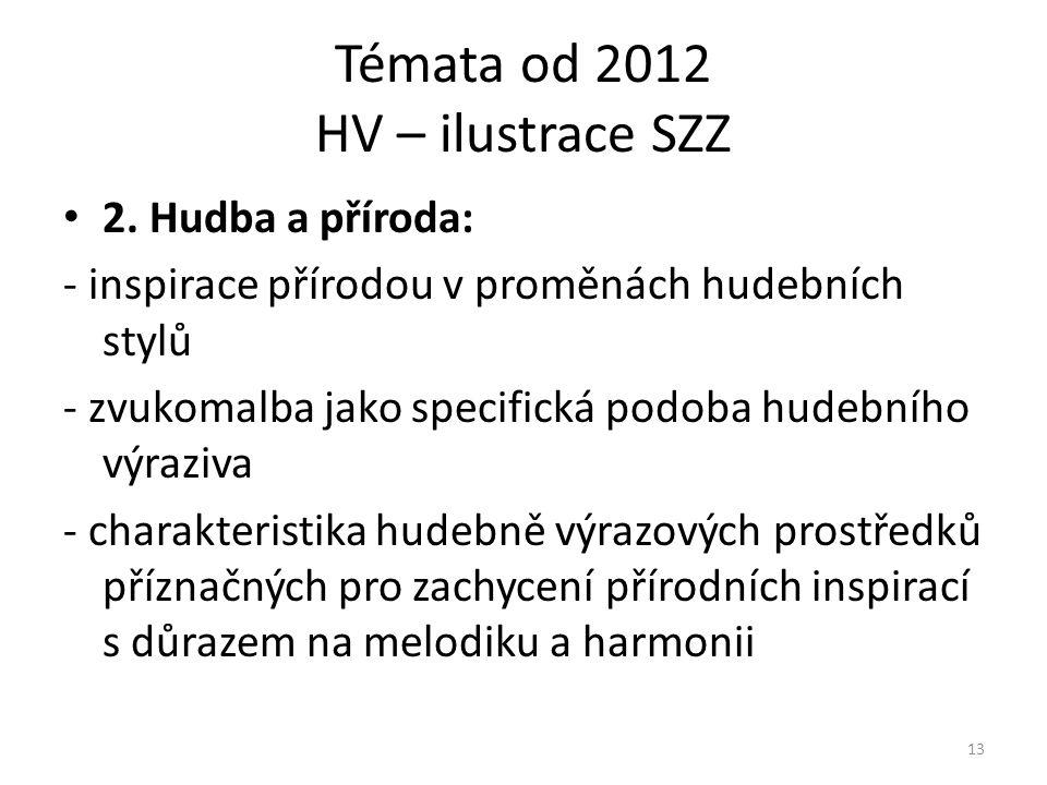 Témata od 2012 HV – ilustrace SZZ