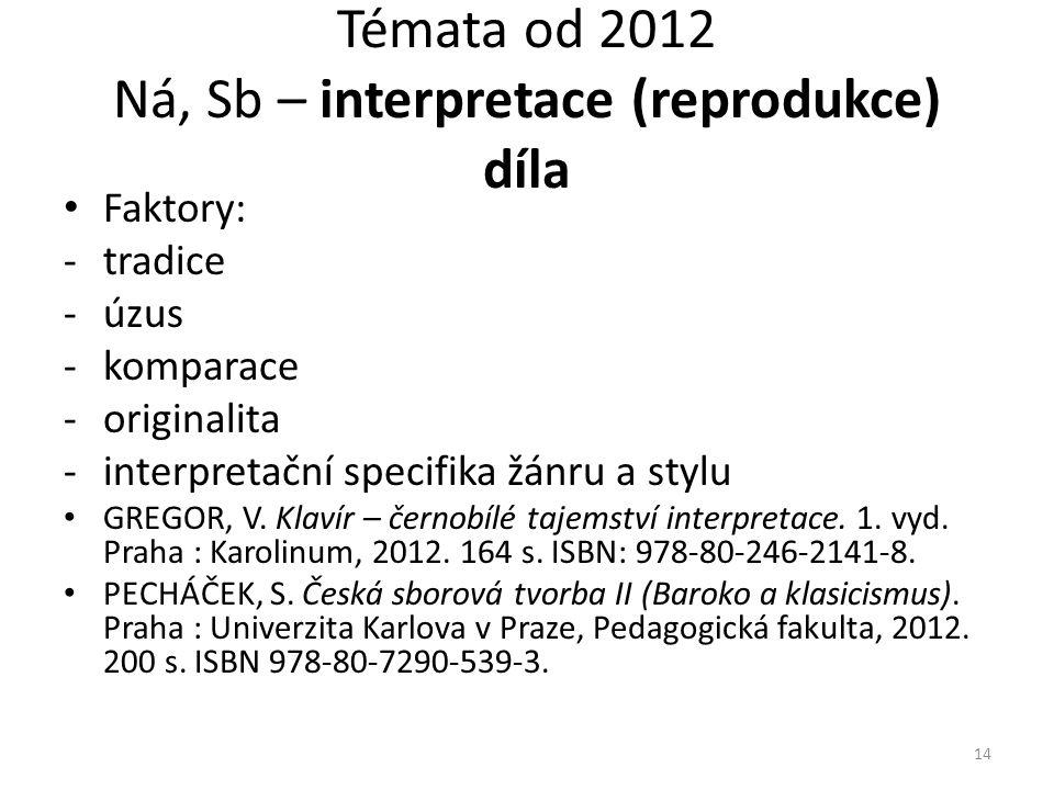 Témata od 2012 Ná, Sb – interpretace (reprodukce) díla