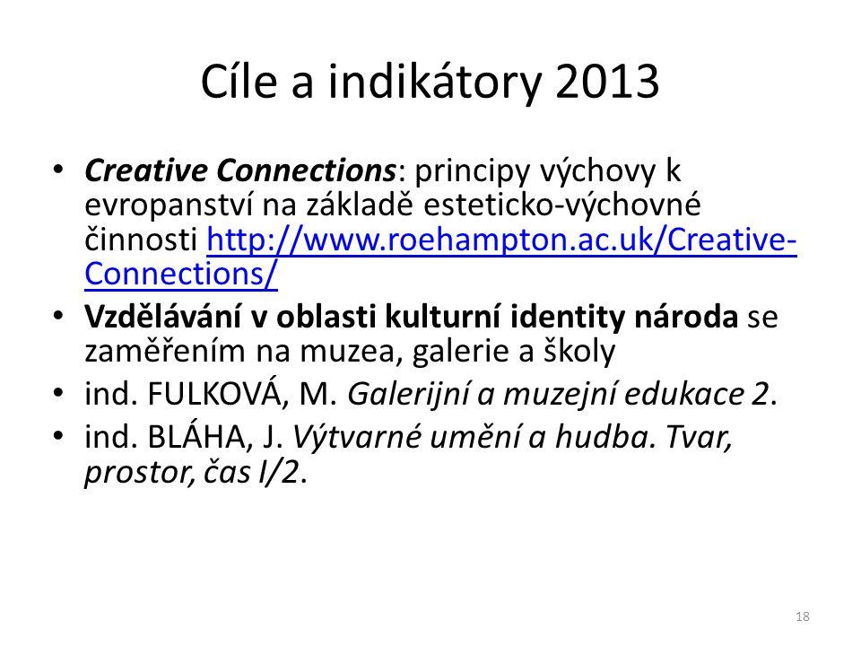 Cíle a indikátory 2013