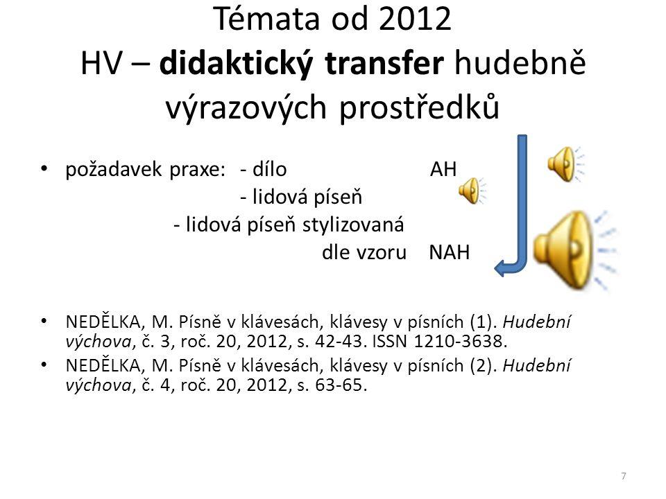 Témata od 2012 HV – didaktický transfer hudebně výrazových prostředků