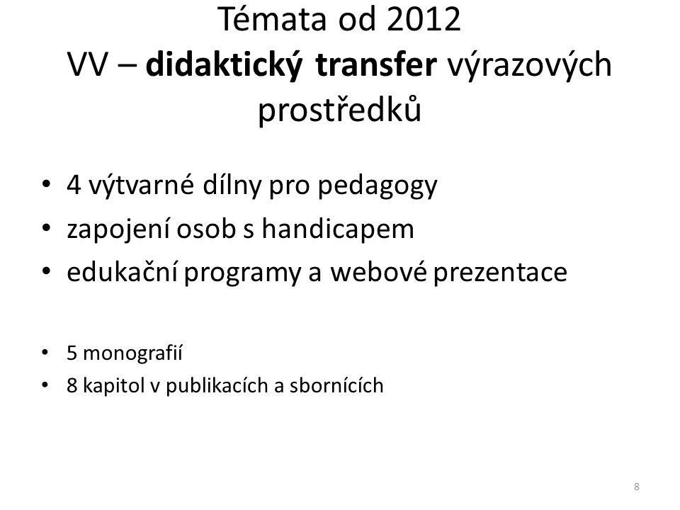 Témata od 2012 VV – didaktický transfer výrazových prostředků