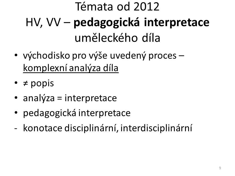 Témata od 2012 HV, VV – pedagogická interpretace uměleckého díla