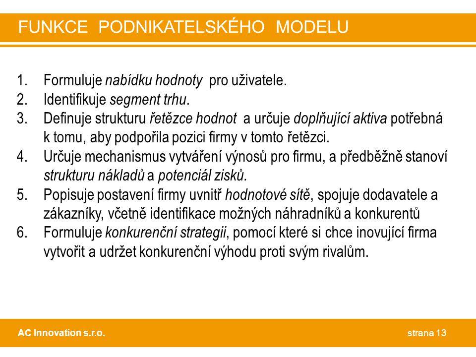 FUNKCE PODNIKATELSKÉHO MODELU
