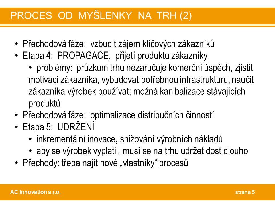 PROCES OD MYŠLENKY NA TRH (2)