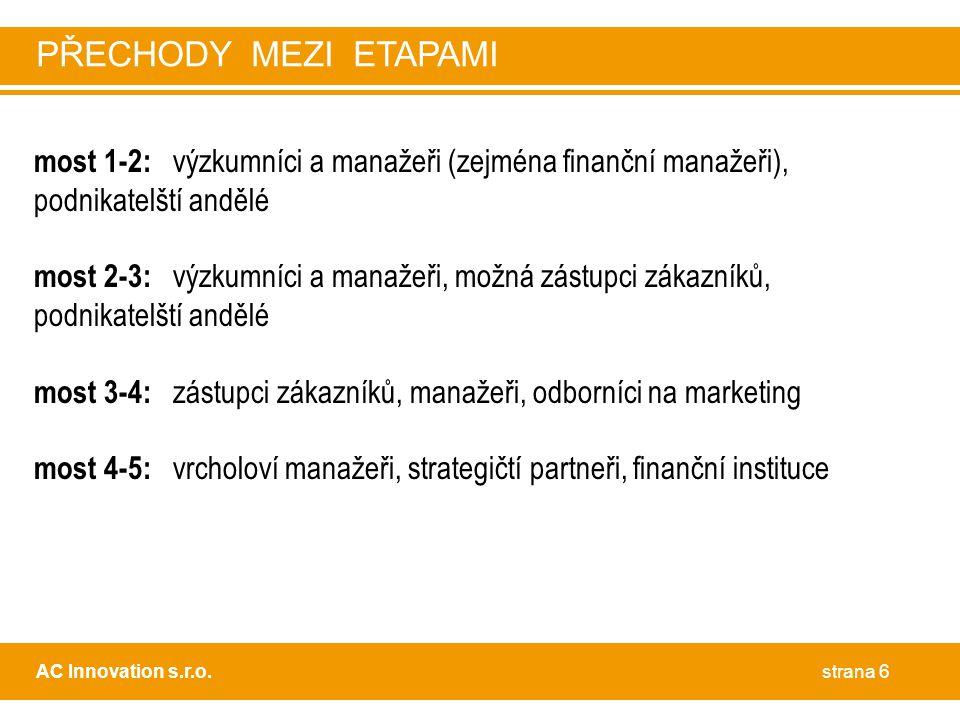 PŘECHODY MEZI ETAPAMI most 1-2: výzkumníci a manažeři (zejména finanční manažeři), podnikatelští andělé.