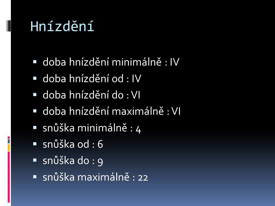 Hnízdění doba hnízdění minimálně : IV doba hnízdění od : IV