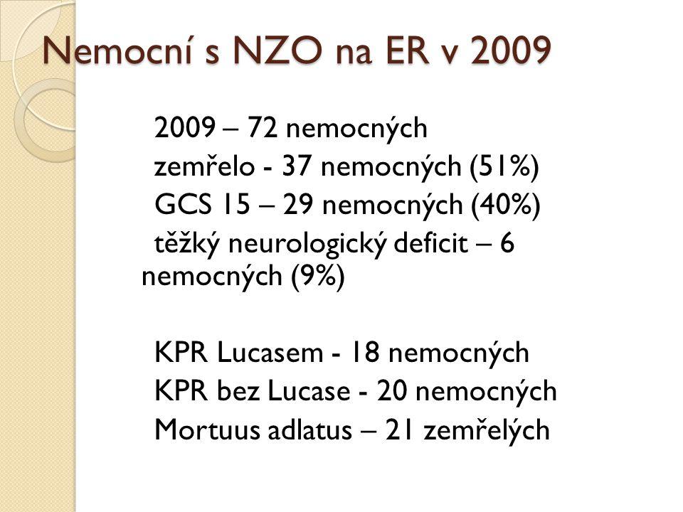 Nemocní s NZO na ER v 2009