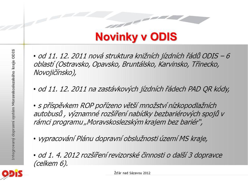 Novinky v ODIS