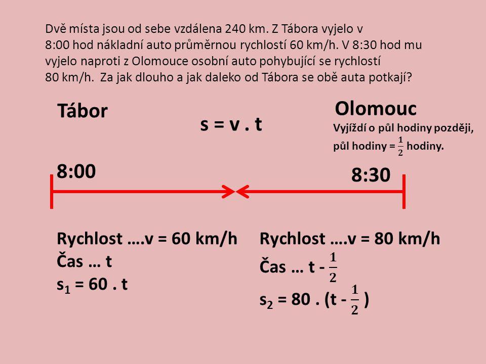 Olomouc Tábor s = v . t 8:00 8:30 Rychlost ….v = 60 km/h Čas … t