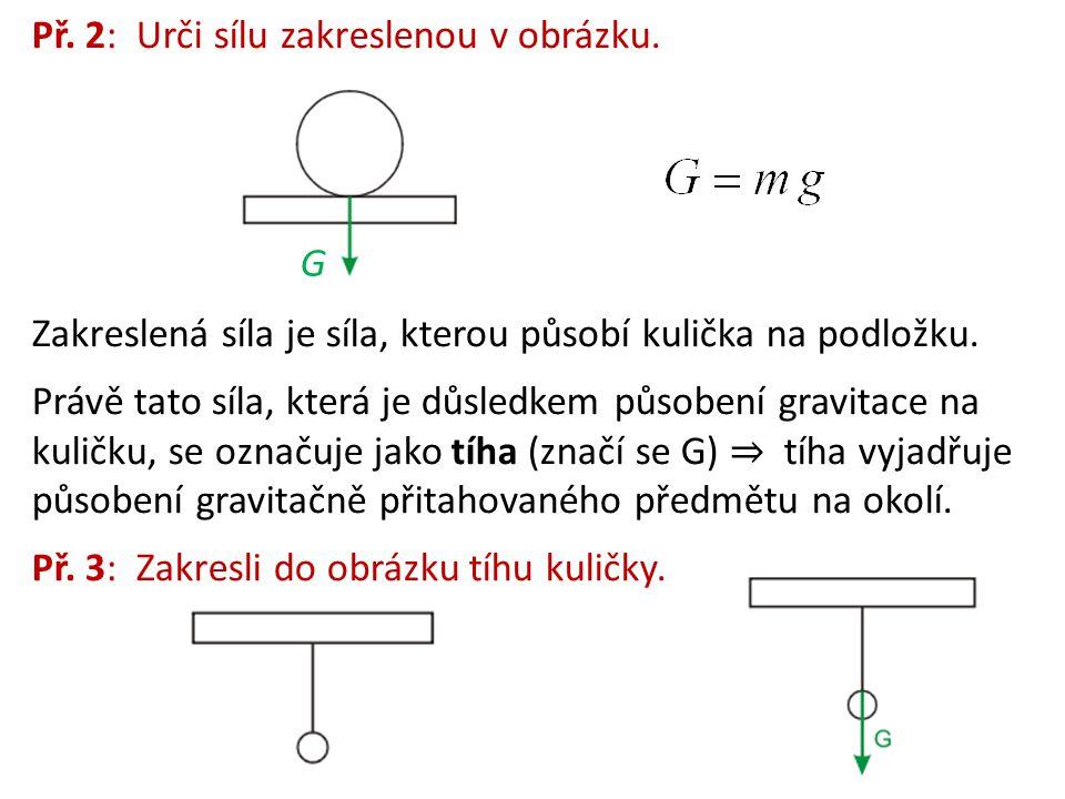 Př. 2: Urči sílu zakreslenou v obrázku.