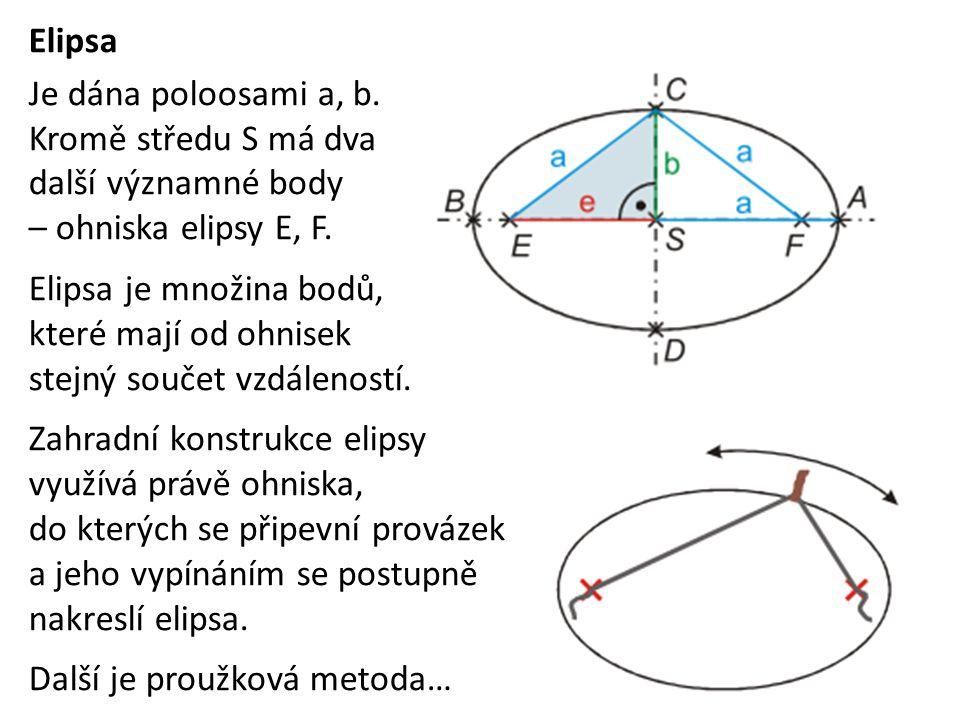 Elipsa Je dána poloosami a, b. Kromě středu S má dva další významné body – ohniska elipsy E, F.