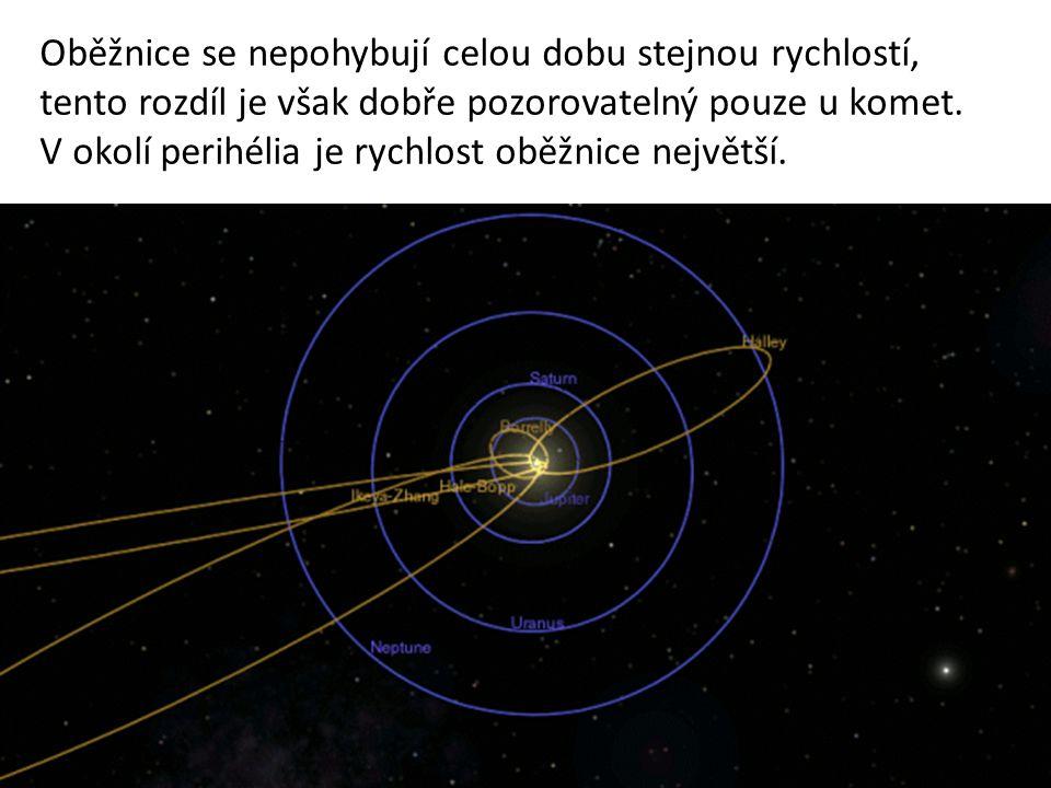 Oběžnice se nepohybují celou dobu stejnou rychlostí, tento rozdíl je však dobře pozorovatelný pouze u komet.