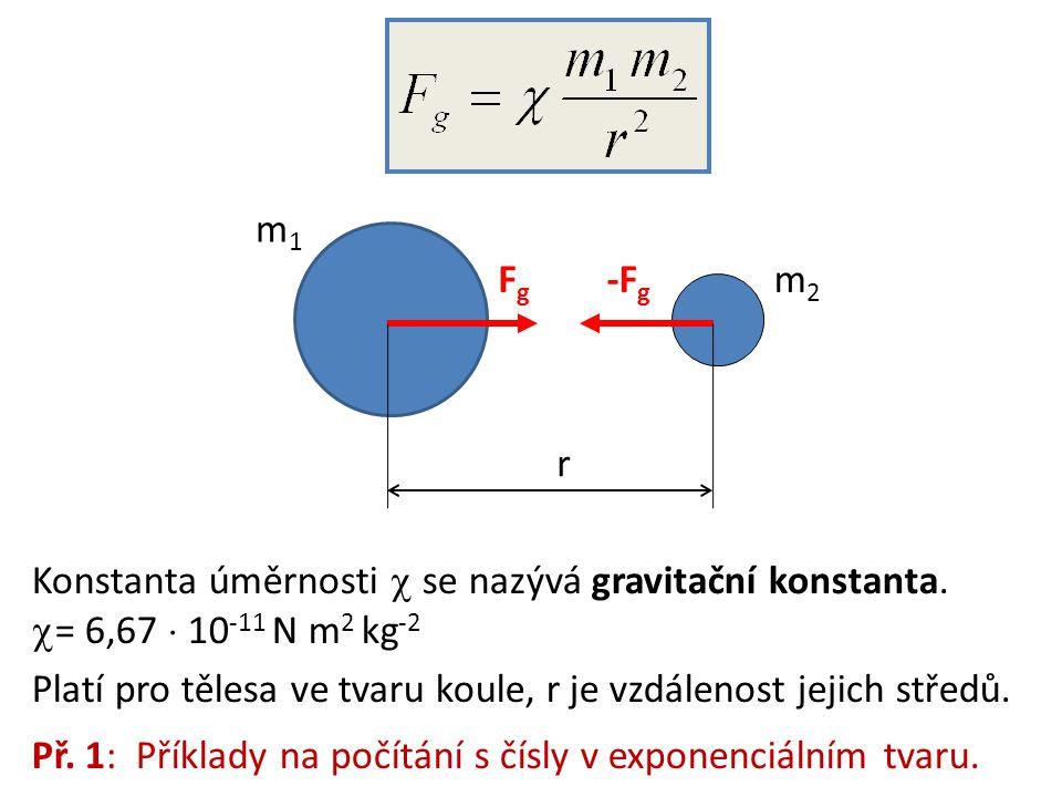 r m1. m2. -Fg. Fg. Konstanta úměrnosti  se nazývá gravitační konstanta. = 6,67  10-11 N m2 kg-2.