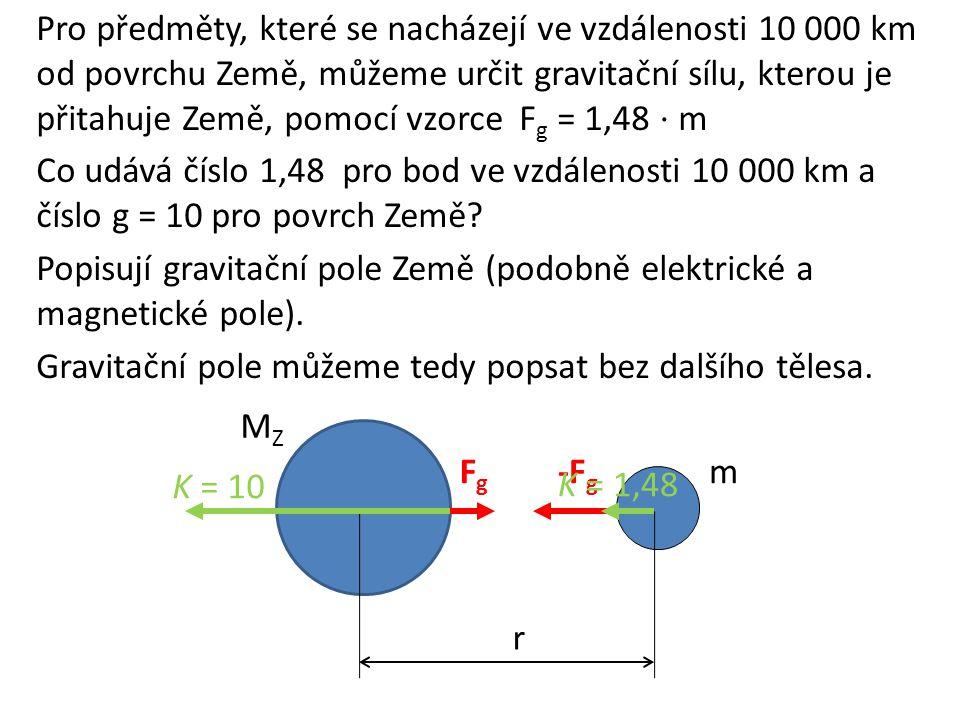 Pro předměty, které se nacházejí ve vzdálenosti 10 000 km od povrchu Země, můžeme určit gravitační sílu, kterou je přitahuje Země, pomocí vzorce Fg = 1,48 ⋅ m