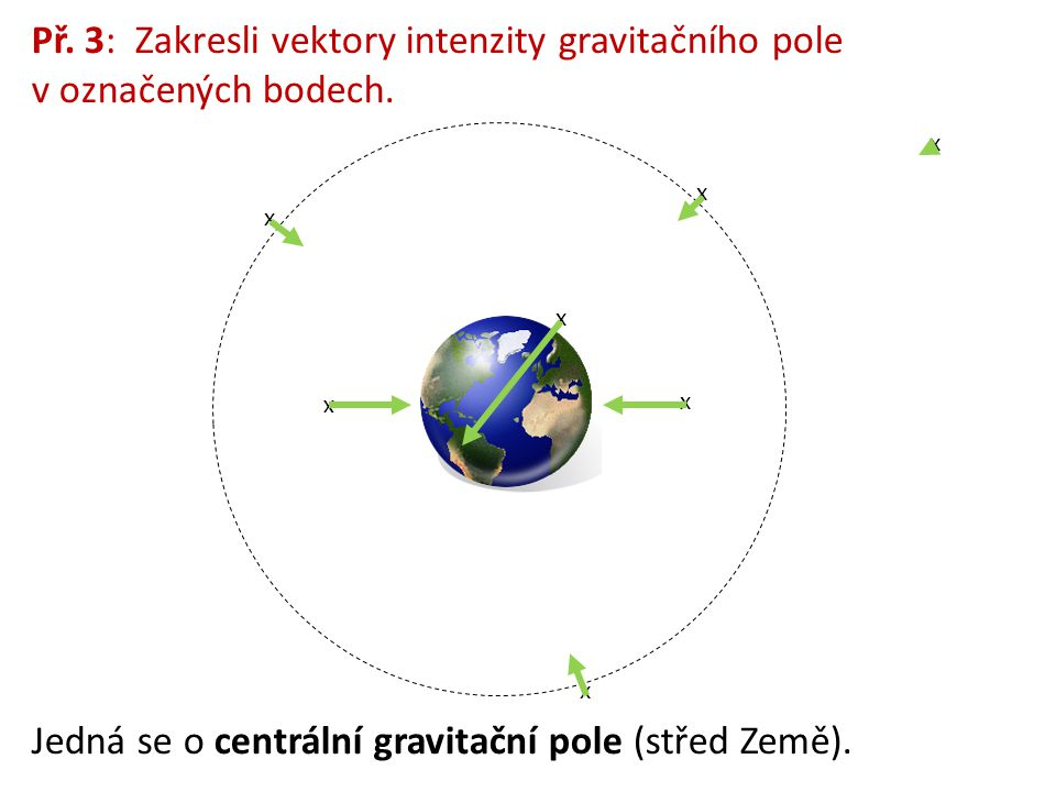 Jedná se o centrální gravitační pole (střed Země).