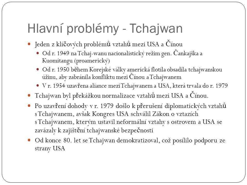 Hlavní problémy - Tchajwan