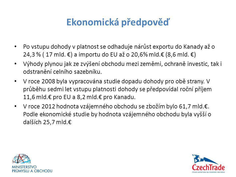 Ekonomická předpověď