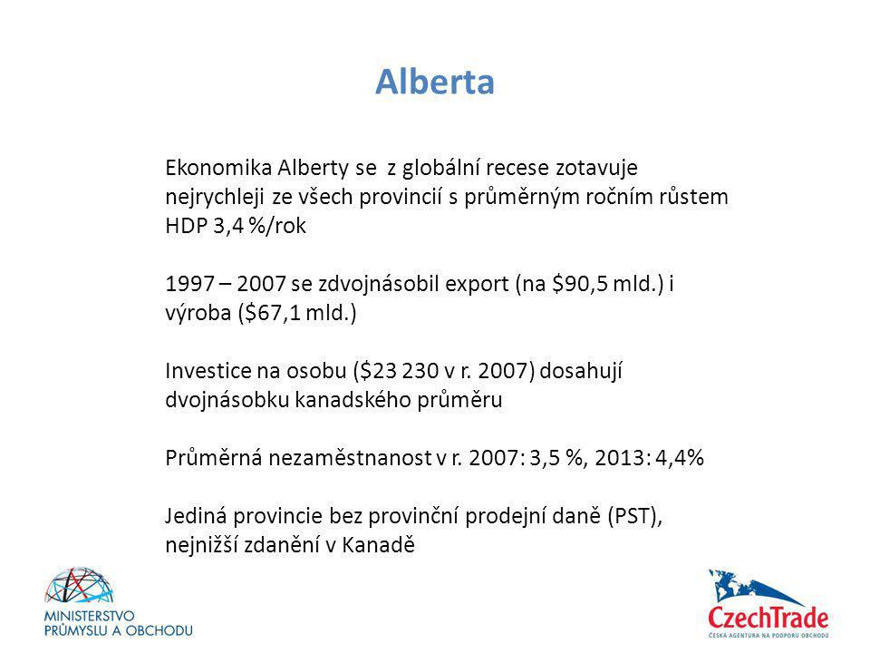 Alberta Ekonomika Alberty se z globální recese zotavuje nejrychleji ze všech provincií s průměrným ročním růstem HDP 3,4 %/rok.