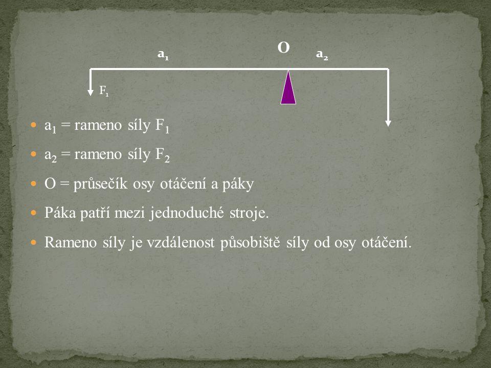 O = průsečík osy otáčení a páky Páka patří mezi jednoduché stroje.