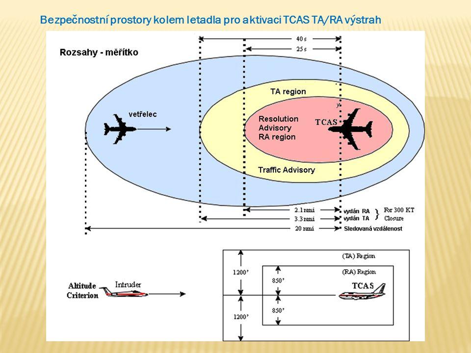 Bezpečnostní prostory kolem letadla pro aktivaci TCAS TA/RA výstrah