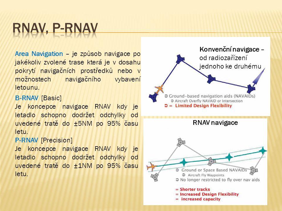 RNAV, P-rnav Konvenční navigace – od radiozařízení jednoho ke druhému