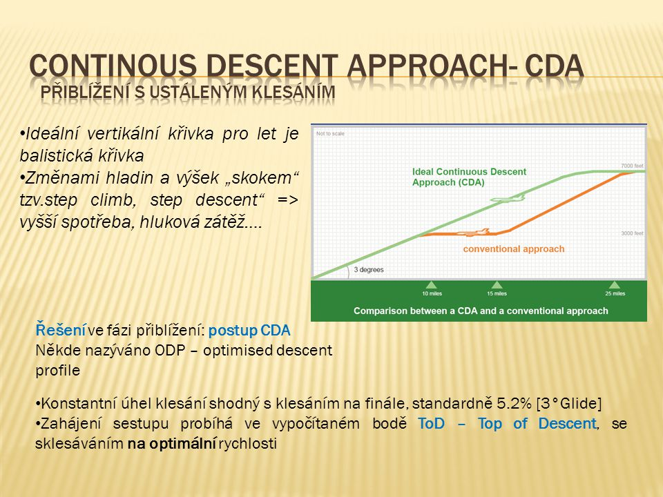 Continous descent approach- cda